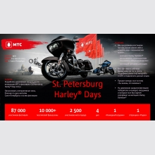 Спонсорская интеграция МТС в фестиваль «ST.PETERSBURG HARLEY® DAYS 2015»